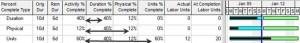 percent complete bar primavera 6 8.2