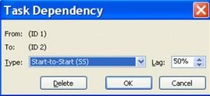 task dependancy in ms project